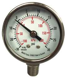 D1353 Pressure Gauge Test 1-1/2 In